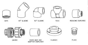 parts of plastic plumbing