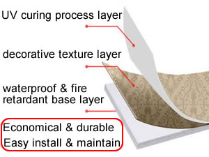 SPC flooring layers