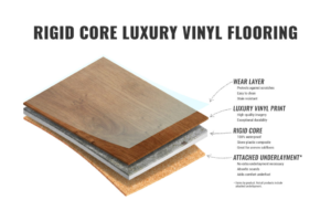 rigid core luxury vinyl layers