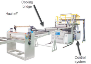 cooling system for pvc sheet extrusion machine