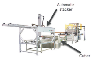 cutter and automatic stacker