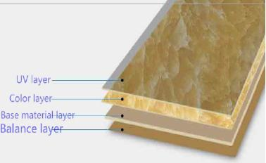 layers of PVC marble sheet