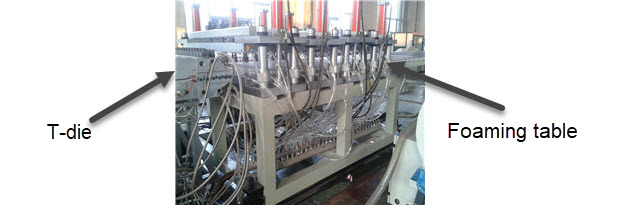 T-die and forming table